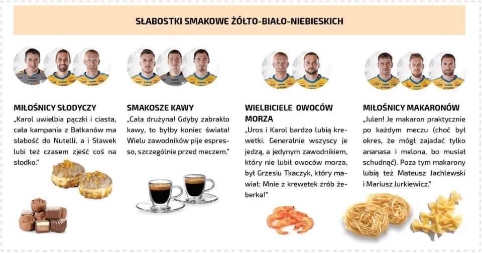 Słabostki smakowe Mistrzów Polski