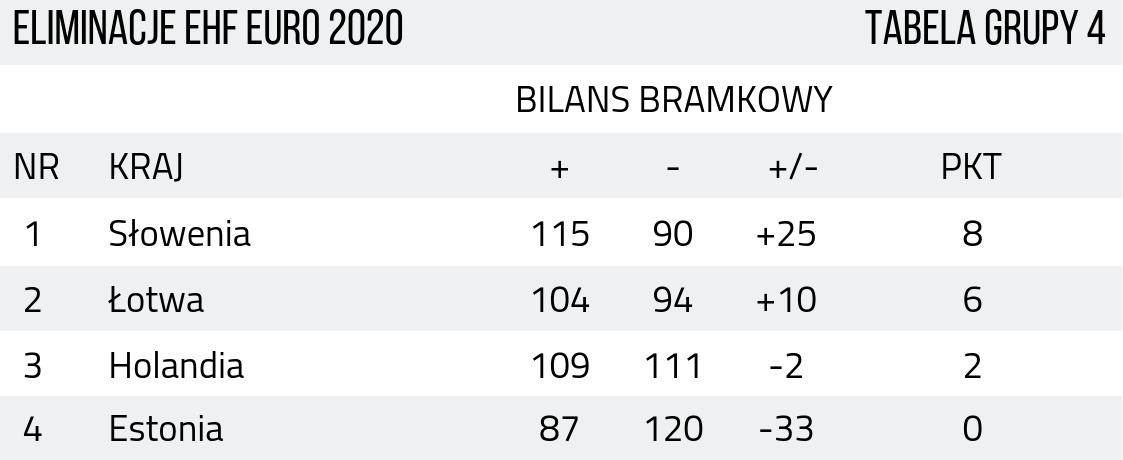 TABELA EHF EURO 2 (1)
